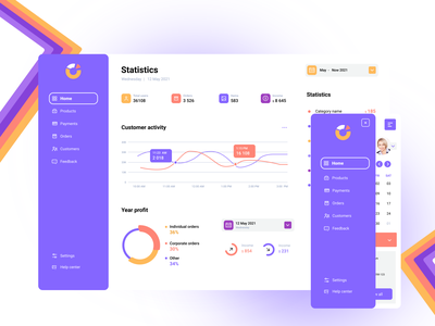 E-commerce Dashboard for tablet and mobile ipad application tablet design mobile design management system e-commerce dashboard ui ux product design mobile application mobile