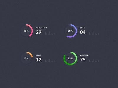 Dashboard Stats Template in sketch template widget dashboad