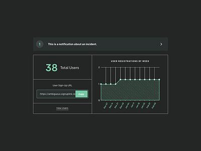 Dark UI | WIP notification card ui texture tints graph chart datavis analytics webapp interface dark ui ui