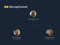 Disruptcomet