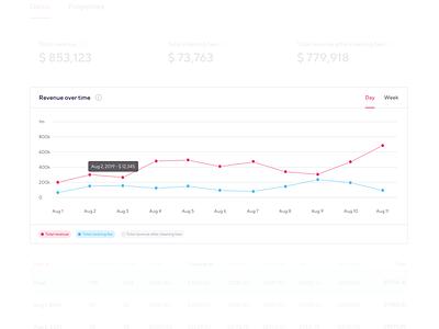 Metrics chart metrics data charts dashboard
