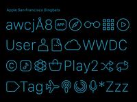 Iconwerk WWDC Dingbats