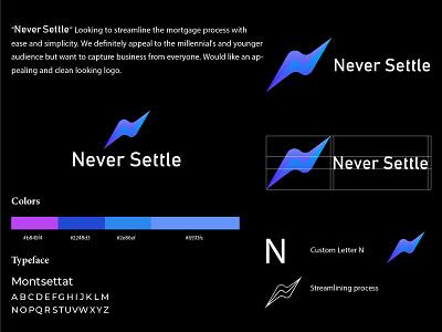 Never Settle | Branding | Mortgage Lending Service logo design marketing content social media content brand identity brand strategy branding