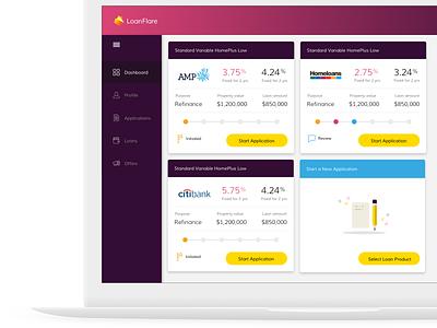Dashboard loans dashboard ui clean mortgage broker banking daily ui