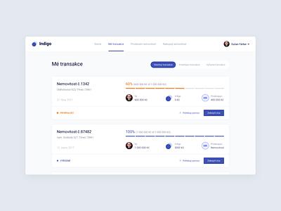 Indigo - Branding & Product Design progress forms dashboard product designer uxui ux startup realestate mockup app product design