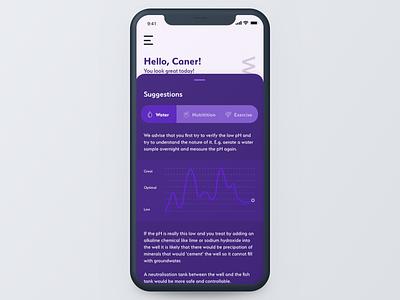 Concept Wellness App | Details detail wellness ios concept iphone illustration design app