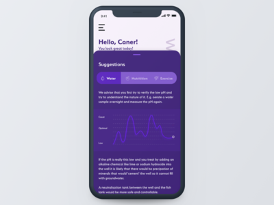 Concept Wellness App | Details