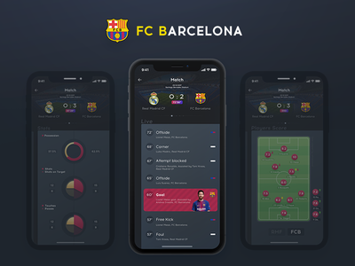 FCB Mobile APP - FC Barcelona - Match Page