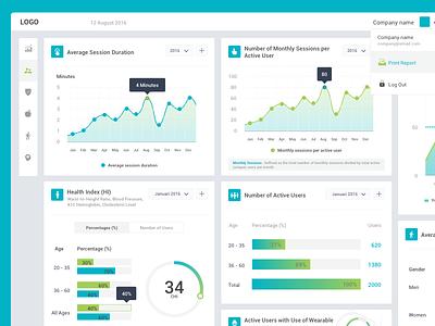 Dashboard analytics graph design ux ui dashboard