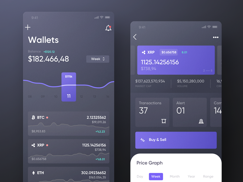 Cryptocurrency App - Wallet chart fintech dashboard ui wallet dark mobile app crypto currency finance cryptocurrency