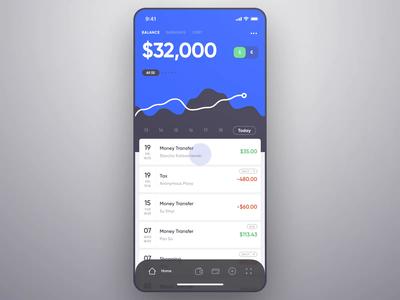 Mobile Banking - Dashboard (Animated)