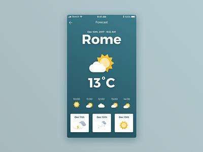 Daily UI #037 - Weather icon climate rain sun meteo app weather ux ui daily dailyui 037