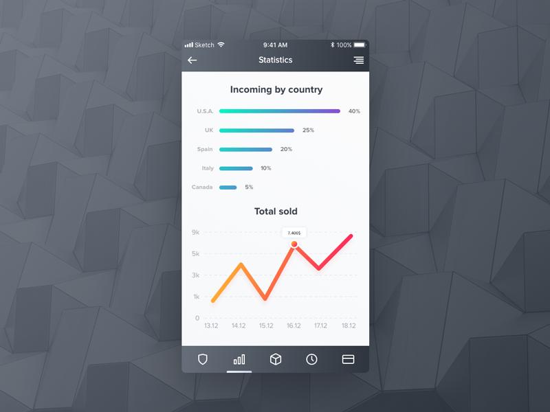 Daily UI #066 - Statistics bar graph dashboard app stats statistics ux ui daily dailyui