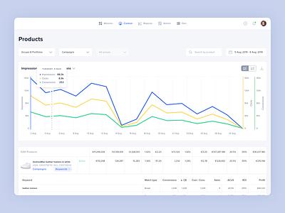 Enterprise SaaS for advertising optimisation advertising blue design ux clean white ui app saas