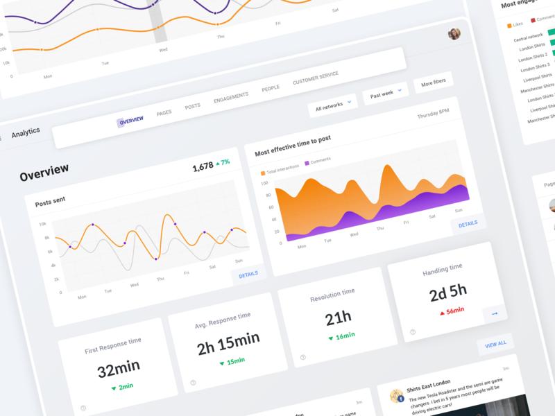 Analytics - Overview stats purple orange enterprise dashboard social media design clean ux ui app white saas analytics