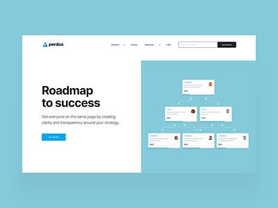 Perdoo — Product Animation perdoo branding design saas web web design ui animation together