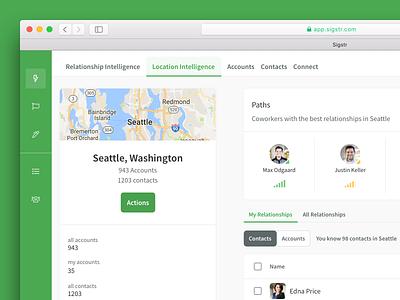 Sigstr Pulse - Location Intelligence responsive web software design product ux saas pulse flat green ui