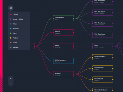 Project Sitemap Builder - Sapphire Data Architecture Web App flow chart nodes categories filters flowchart sitemap dark desktop colorful modern web app app simple flat minimal clean