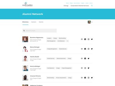 Alumni Network –People Directory