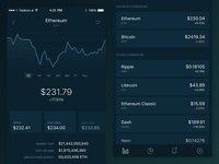 Cryptocurrency Tracker/Ticker