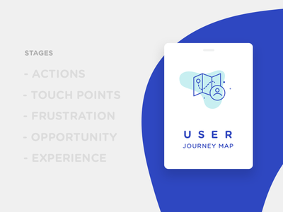 User Journey Map user research ux design stages customer journey journey map ux