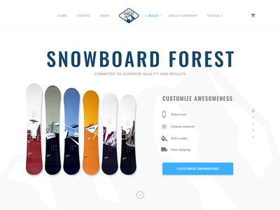 Snowboard Forest custom build