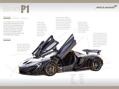 McLeran P1 design graphic design