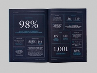 ECS Annual Report
