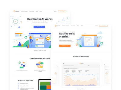 NativeAI - Dashboard & Metrics and How It Works Laning Pages landing page landingpage illustration figma site web white design redesign uiux ux ui
