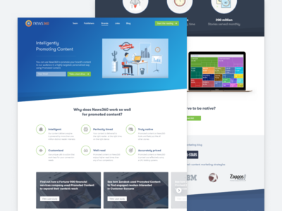 News360 Intelligently Promoting Content Landing Page