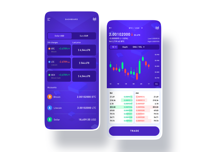 Dashboard trade dashboard services mobile app design crypto trading crypto wallet fintech app crypto exchange crypto currency user experience ui ux