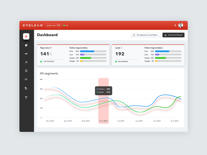 Evelean dashboard