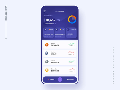 Dashboard UX fintech app trading platform call to action illustration crypto wallet crypto currency crypto trading product design prototype animation design interaction design user experience dashboard services ui ux