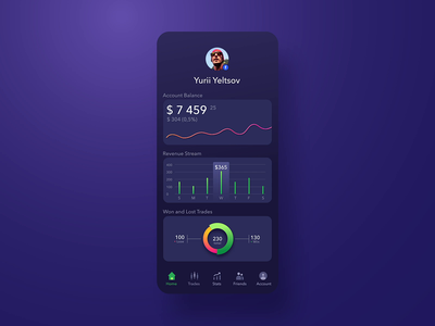 Finance dashboard motion design animations interaction design dashboard ui finance app trading platform mobile app mobile app design user experience simple solution clean design services ui ux