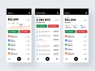 ORO dashboard investment crypto dashboard crypto wallet crypto exchange crypto trading mobile app dashboard mobile app design user experience clean design services ui ux