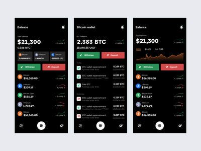 ORO Finance [dark scheme] bitcoin crypto currency crypto trading crypto wallet trading app blockchain fintech app finance app mobile app mobile app design user experience services ui ux