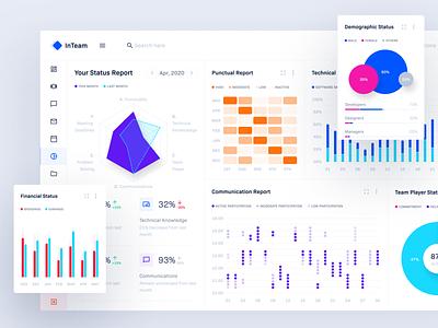 Status Report: : InTeam_Team Management Dashboard communication finance app team performance status piechart bar chart report chart graph analysis statistic product website design web app dashboard design dashboard
