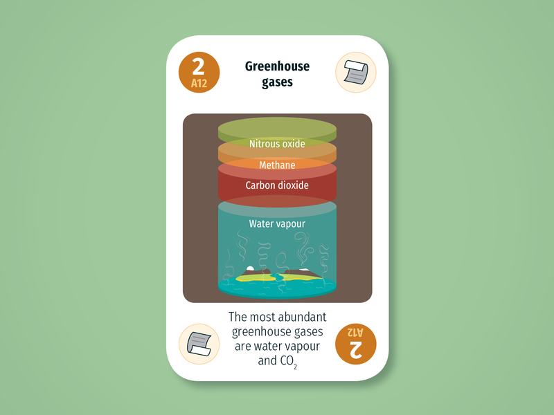 Diversity Deck – Atmosphere: Greenhouse gases nature atmosphere maintenant science system earth sustainability product play game design card infographic illustration