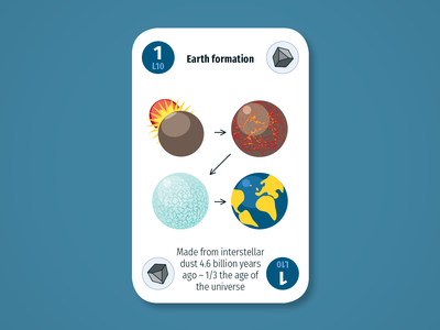 Diversity Deck – Lithosphere: Earth formation history planet geology lithosphere maintenant science system earth sustainability product play game design card infographic illustration