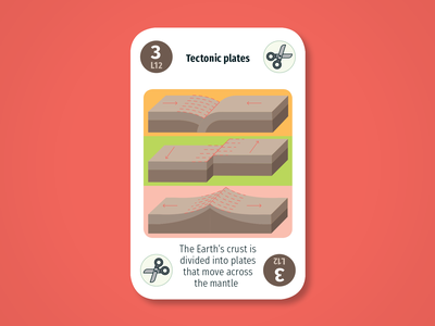 Diversity Deck – Lithosphere: Tectonic plates earthquakes plates tectonic lithosphere maintenant science system earth sustainability product play game design card infographic illustration