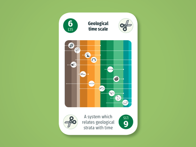 Diversity Deck – Lithosphere: Geological time scale extinction fossils scale geological lithosphere maintenant science system earth sustainability product play game design card infographic illustration