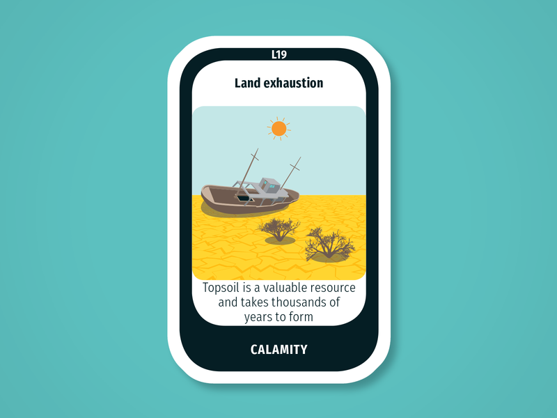 Diversity Deck – Lithosphere: Land exhaustion calamity draught exhaustion land lithosphere maintenant science system earth sustainability product play game design card infographic illustration
