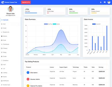 xtreme vuejs free admin template homepage dashboard admin vuex vuesax vuejs