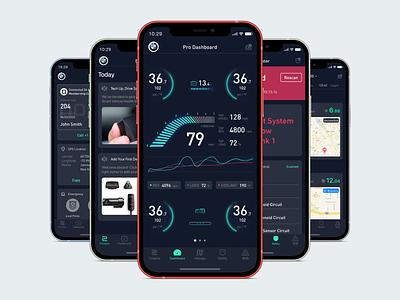 Some works of ZUS design ui app