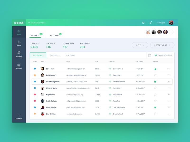 HR Dashboard User List Showcase hr gradient green web app dashboard user list