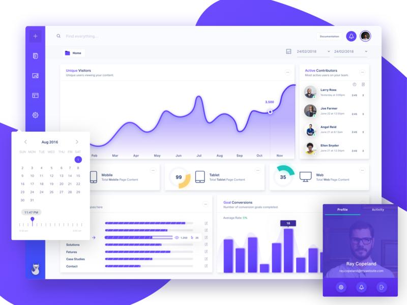 Tipe Dashboard design app dashboard dashboard design dashboard ui dashboard web dashboard web app app web purple