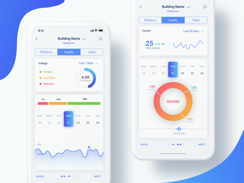 Joule Mobile Dashboard gradient minimal clean mobile app data visualization mobile charts mobile graphs mobile dashboard mobile app design mobile design mobile app mobile ui mobile blue