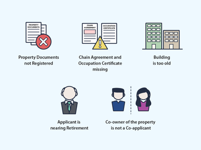 Icon Set 2 - Home Loan Application Getting Rejected icongraphy graphic design illustration icons
