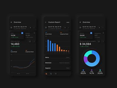 Google Analytic |  DARK UI  Neumorphism neumorphism mobile ui analytic ux ui design