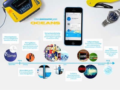 Oceans Year One oceans scuba diver app underwater ios